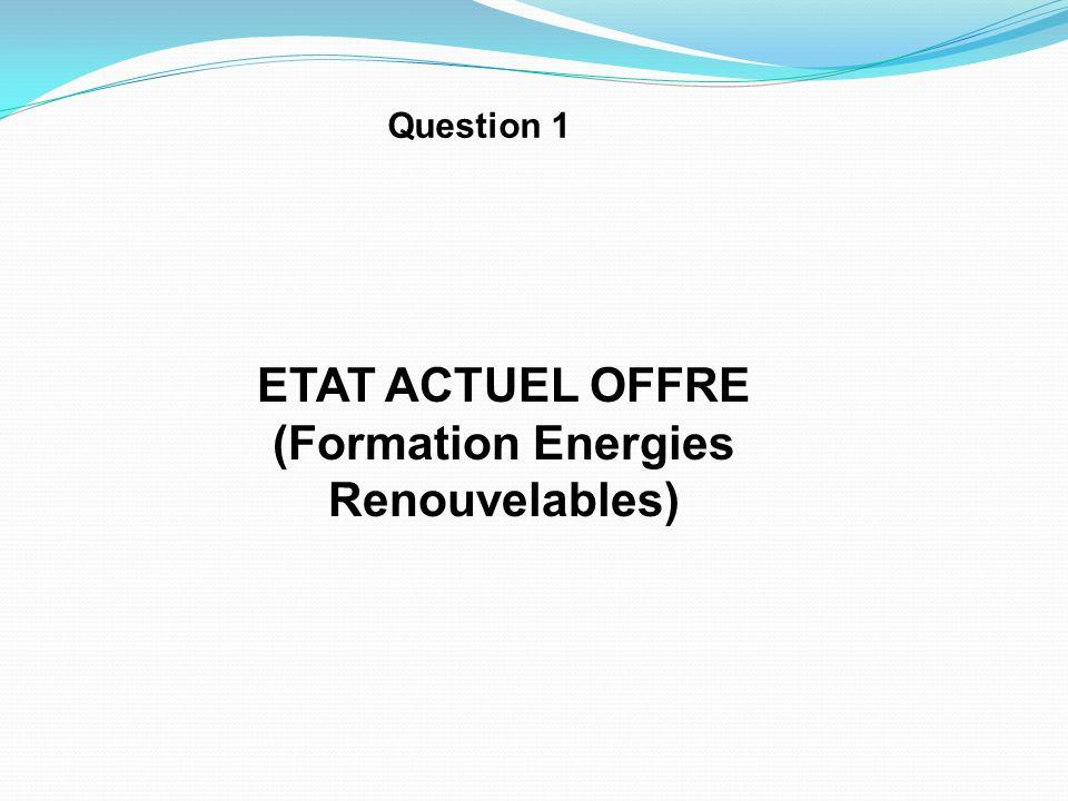 ETAT ACTUEL OFFRE (Formation Energies Renouvelables) Question 1