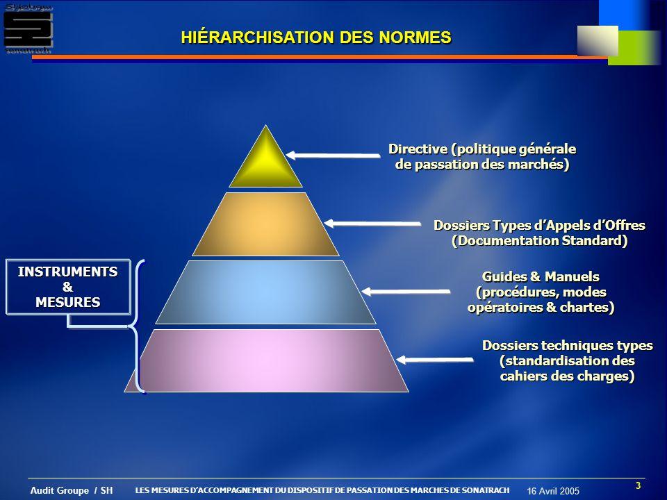 14 Audit Groupe / SH 16 Avril 2005 STANDARDISATION DES CAHIERS DES CHARGES Objectif Mettre à la disposition de SONATRACH, des cahiers des charges standards, pour toutes ses acquisitions, suivant une typologie de marchés.