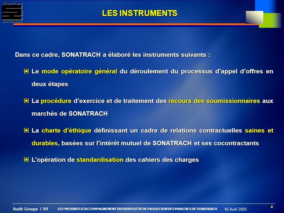5 Audit Groupe / SH 16 Avril 2005 LE MODE OPÉRATOIRE GÉNÉRAL Déclinaison de la Directive et des Dossiers Types dAppel dOffres en actions standardisées ; Déclinaison de la Directive et des Dossiers Types dAppel dOffres en actions standardisées ; Système intégré dorganisation, de gestion et dinformation par rapport à des objectifs de concurrence, déquité, de transparence, déconomie & efficacité ; Système intégré dorganisation, de gestion et dinformation par rapport à des objectifs de concurrence, déquité, de transparence, déconomie & efficacité ; Visibilité des opérations en amont et processus proactif auditable.