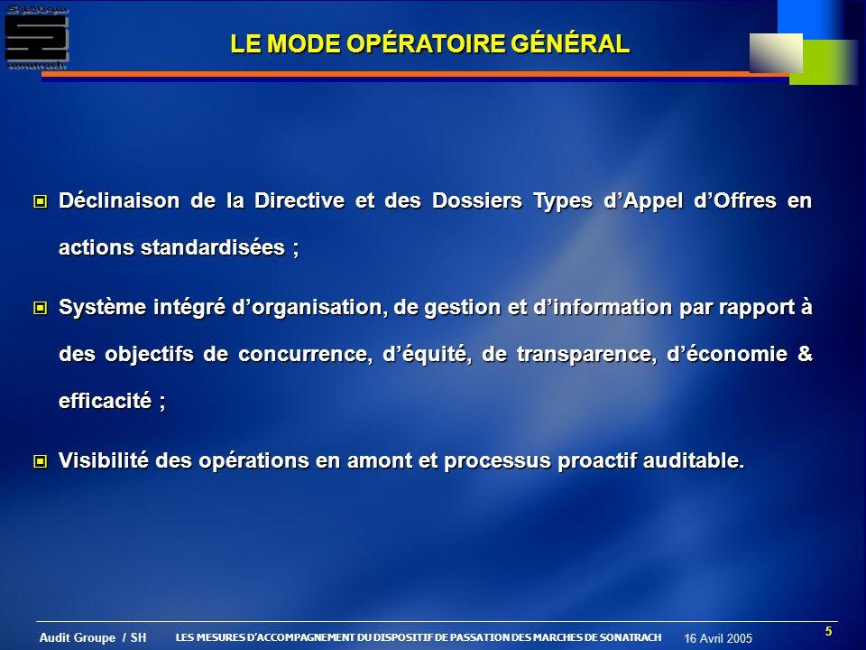 6 Audit Groupe / SH 16 Avril 2005 LE MODE OPÉRATOIRE GÉNÉRAL Le mode opératoire ou le « qui fait quoi » intègre les données liées à la passation des marchés à SONATRACH et permet : Lidentification des intervenants au processus dappel doffres en deux étapes Lidentification des intervenants au processus dappel doffres en deux étapes La définition et la description des missions, rôles et responsabilités de chacun des intervenants au processus dappel doffres, ainsi que les relations inter structures et ce, de la préparation dun Appel dOffres à la signature du contrat.