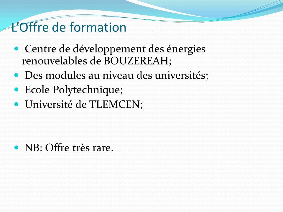 Centre de développement des énergies renouvelables de BOUZEREAH; Des modules au niveau des universités; Ecole Polytechnique; Université de TLEMCEN; NB: Offre très rare.