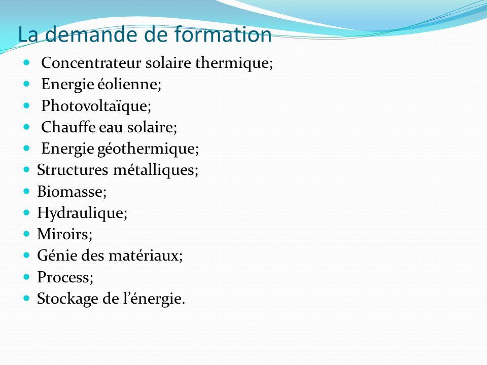 Concentrateur solaire thermique; Energie éolienne; Photovoltaïque; Chauffe eau solaire; Energie géothermique; Structures métalliques; Biomasse; Hydraulique; Miroirs; Génie des matériaux; Process; Stockage de lénergie.
