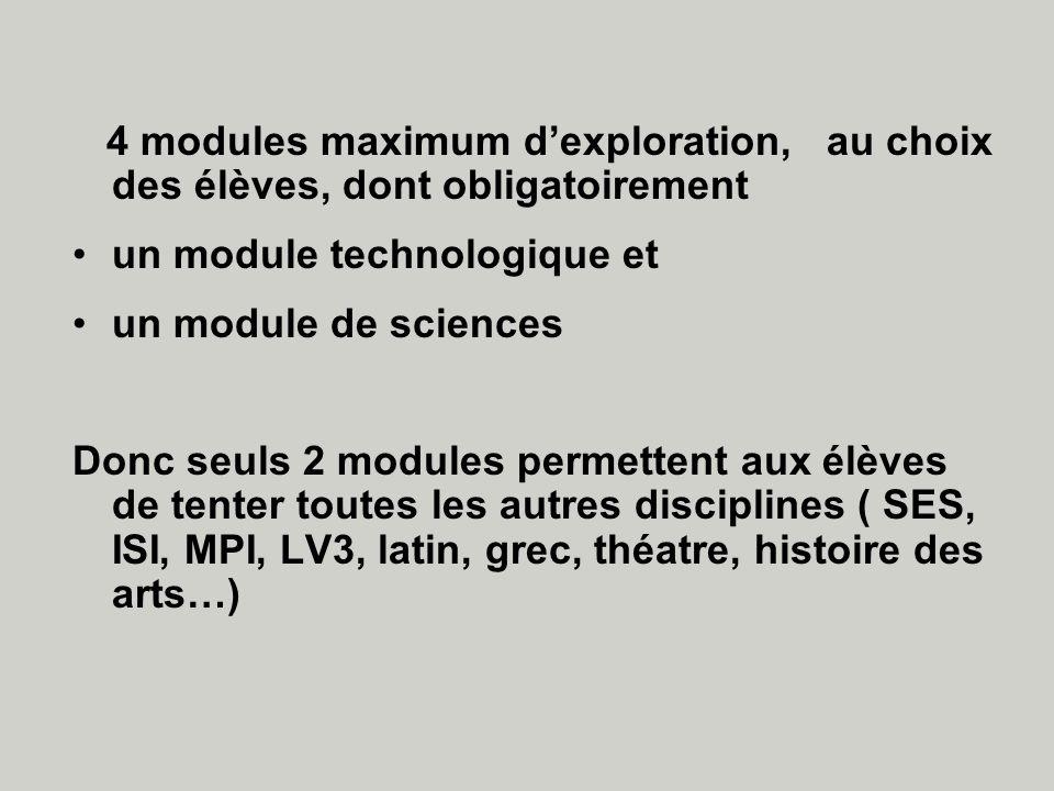 4 modules maximum dexploration, au choix des élèves, dont obligatoirement un module technologique et un module de sciences Donc seuls 2 modules permettent aux élèves de tenter toutes les autres disciplines ( SES, ISI, MPI, LV3, latin, grec, théatre, histoire des arts…)
