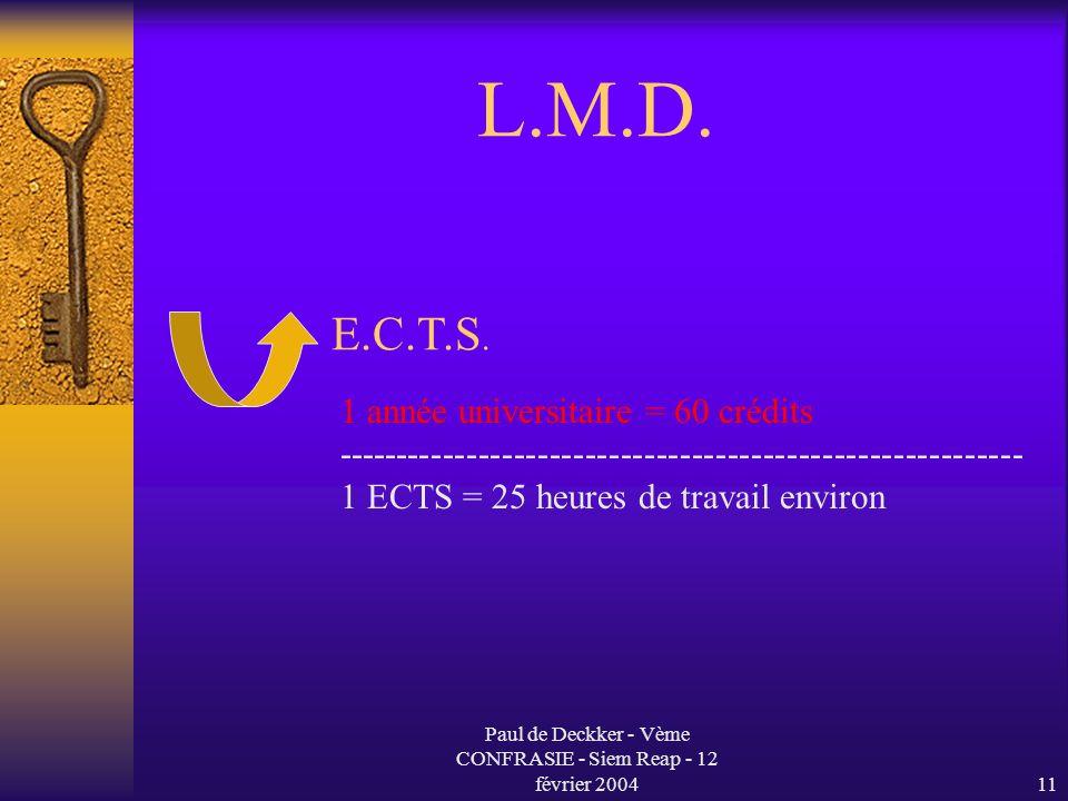 Paul de Deckker - Vème CONFRASIE - Siem Reap - 12 février 200411 L.M.D.