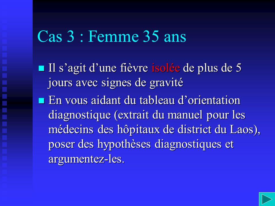 Cas 3 : Femme 35 ans Il sagit dune fièvre isolée de plus de 5 jours avec signes de gravité Il sagit dune fièvre isolée de plus de 5 jours avec signes