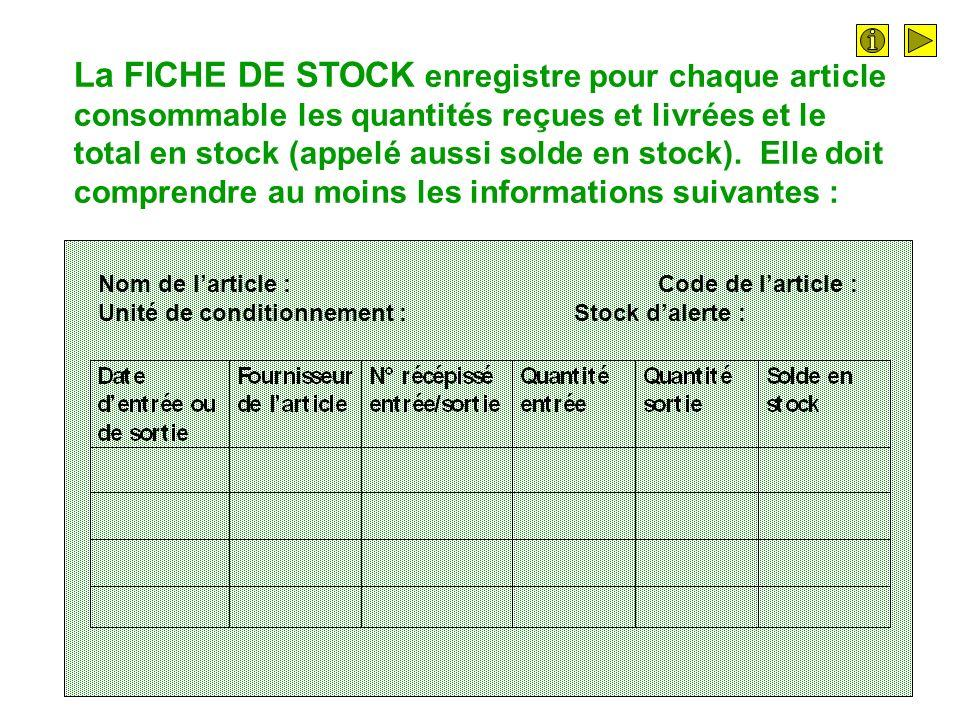 Nom de larticle : Code de larticle : Unité de conditionnement : Stock dalerte : La FICHE DE STOCK enregistre pour chaque article consommable les quantités reçues et livrées et le total en stock (appelé aussi solde en stock).
