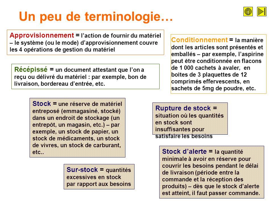 Stock dalerte = la quantité minimale à avoir en réserve pour couvrir les besoins pendant le délai de livraison (période entre la commande et la réception des produits) – dès que le stock dalerte est atteint, il faut passer commande.