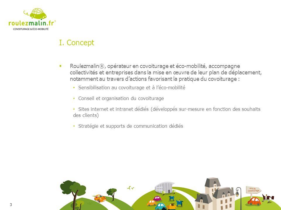 I. Concept Roulezmalin®, opérateur en covoiturage et éco-mobilité, accompagne collectivités et entreprises dans la mise en œuvre de leur plan de dépla