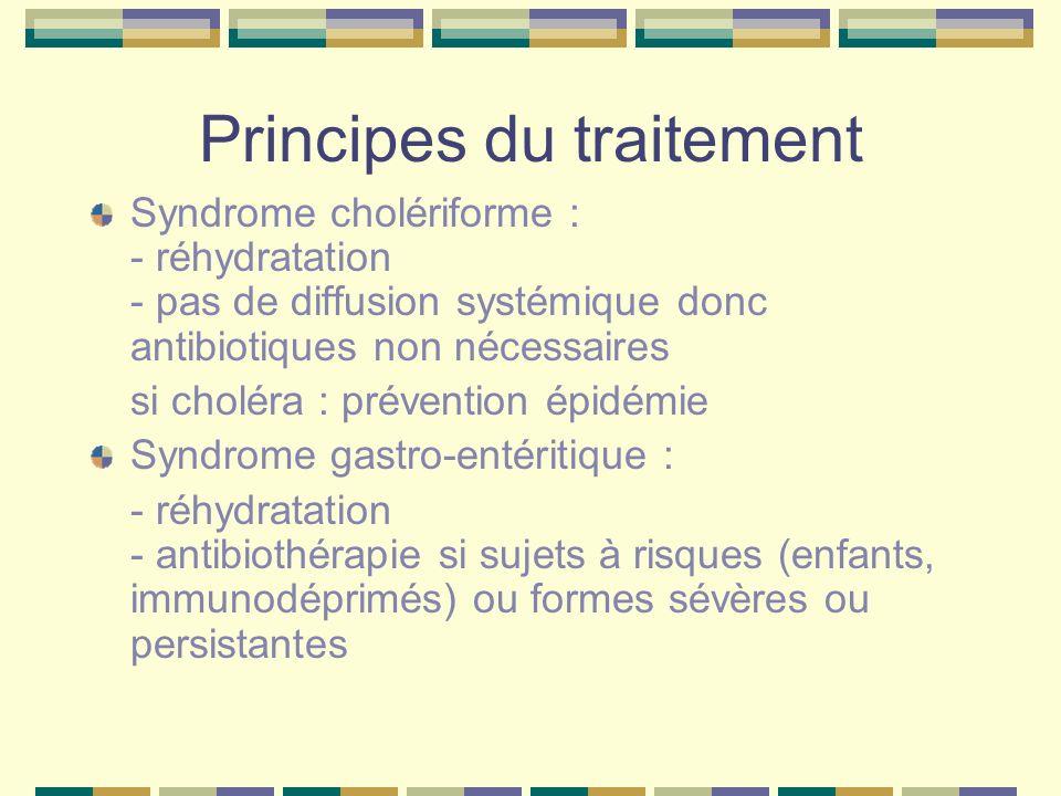 Principes du traitement Syndrome cholériforme : - réhydratation - pas de diffusion systémique donc antibiotiques non nécessaires si choléra : préventi