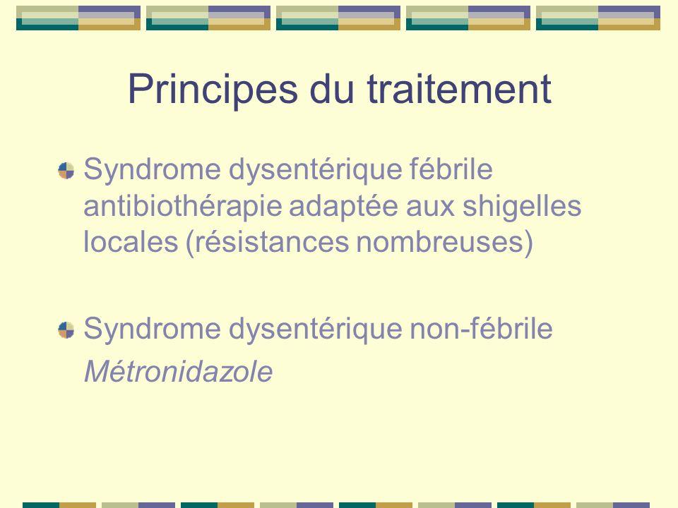 Principes du traitement Syndrome dysentérique fébrile antibiothérapie adaptée aux shigelles locales (résistances nombreuses) Syndrome dysentérique non