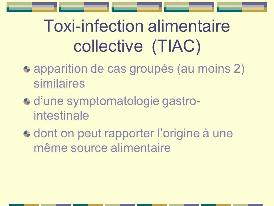 Toxi-infection alimentaire collective (TIAC) apparition de cas groupés (au moins 2) similaires dune symptomatologie gastro- intestinale dont on peut r