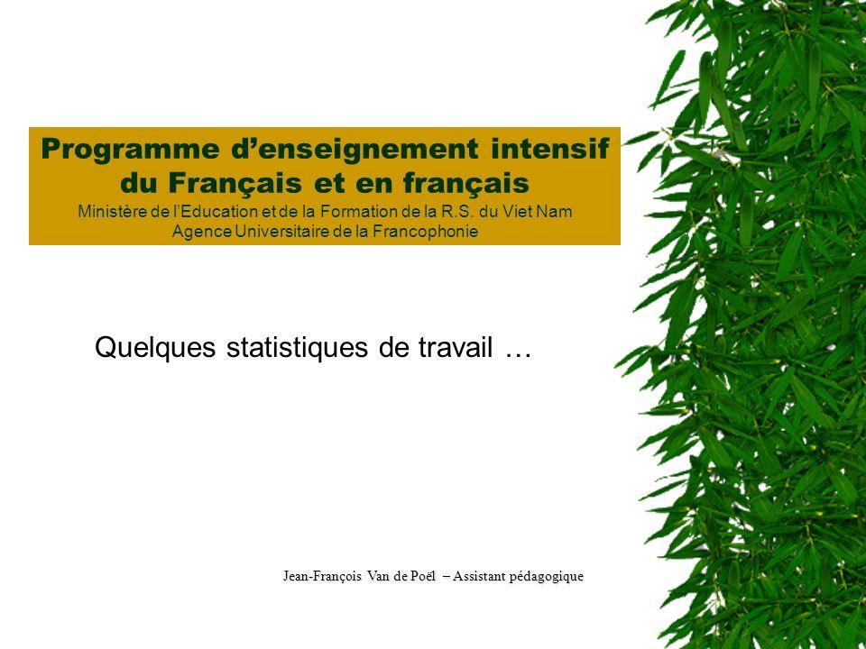 Programme denseignement intensif du Français et en français Ministère de lEducation et de la Formation de la R.S.