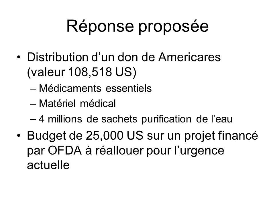 Réponse proposée Distribution dun don de Americares (valeur 108,518 US) –Médicaments essentiels –Matériel médical –4 millions de sachets purification de leau Budget de 25,000 US sur un projet financé par OFDA à réallouer pour lurgence actuelle