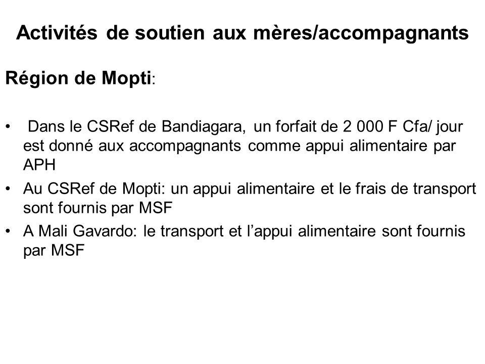 Activités de soutien aux mères/accompagnants Région de Mopti : Dans le CSRef de Bandiagara, un forfait de 2 000 F Cfa/ jour est donné aux accompagnants comme appui alimentaire par APH Au CSRef de Mopti: un appui alimentaire et le frais de transport sont fournis par MSF A Mali Gavardo: le transport et lappui alimentaire sont fournis par MSF