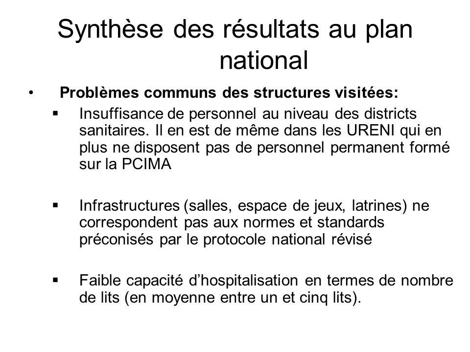 Synthèse des résultats au plan national Problèmes communs des structures visitées: Insuffisance de personnel au niveau des districts sanitaires.