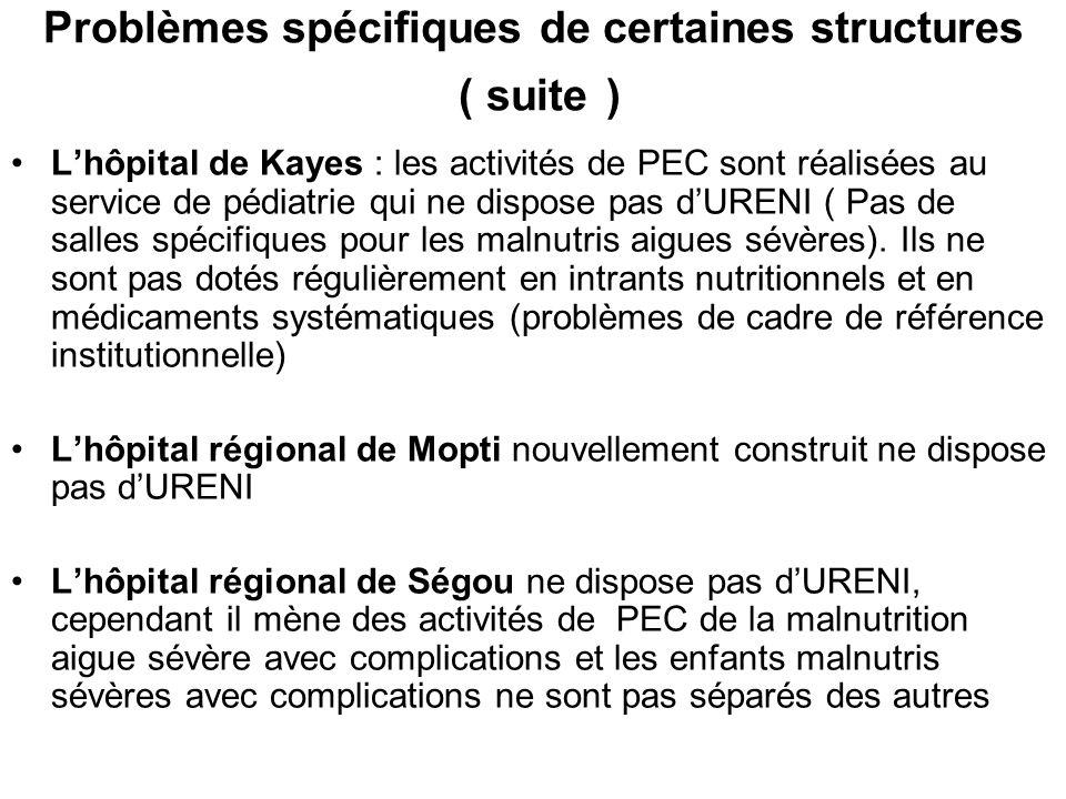 Problèmes spécifiques de certaines structures ( suite ) Lhôpital de Kayes : les activités de PEC sont réalisées au service de pédiatrie qui ne dispose pas dURENI ( Pas de salles spécifiques pour les malnutris aigues sévères).