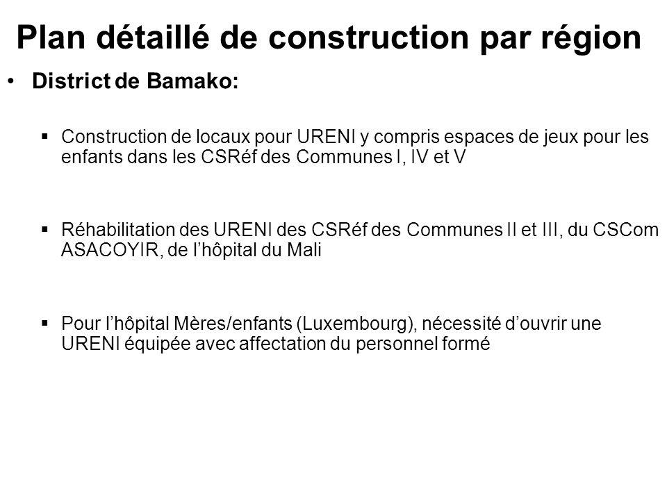 Plan détaillé de construction par région District de Bamako: Construction de locaux pour URENI y compris espaces de jeux pour les enfants dans les CSRéf des Communes I, IV et V Réhabilitation des URENI des CSRéf des Communes II et III, du CSCom ASACOYIR, de lhôpital du Mali Pour lhôpital Mères/enfants (Luxembourg), nécessité douvrir une URENI équipée avec affectation du personnel formé