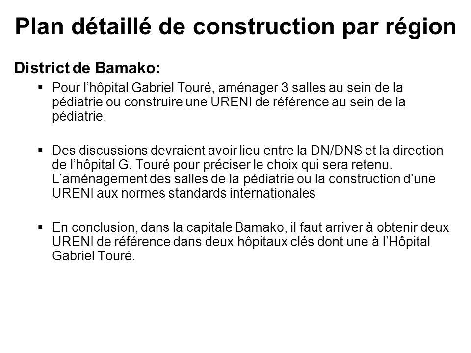 Plan détaillé de construction par région District de Bamako: Pour lhôpital Gabriel Touré, aménager 3 salles au sein de la pédiatrie ou construire une URENI de référence au sein de la pédiatrie.