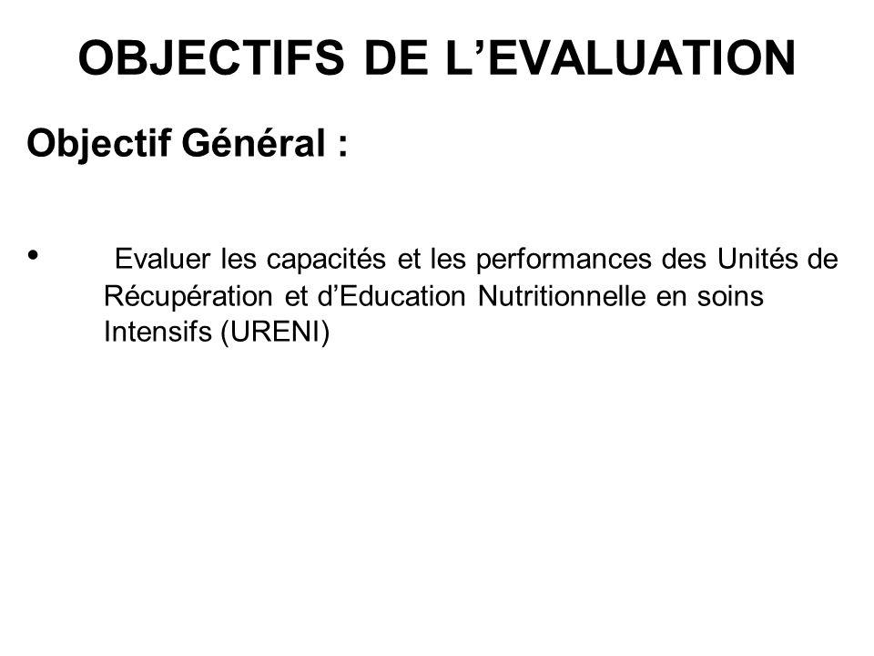 OBJECTIFS DE LEVALUATION Objectif Général : Evaluer les capacités et les performances des Unités de Récupération et dEducation Nutritionnelle en soins Intensifs (URENI)