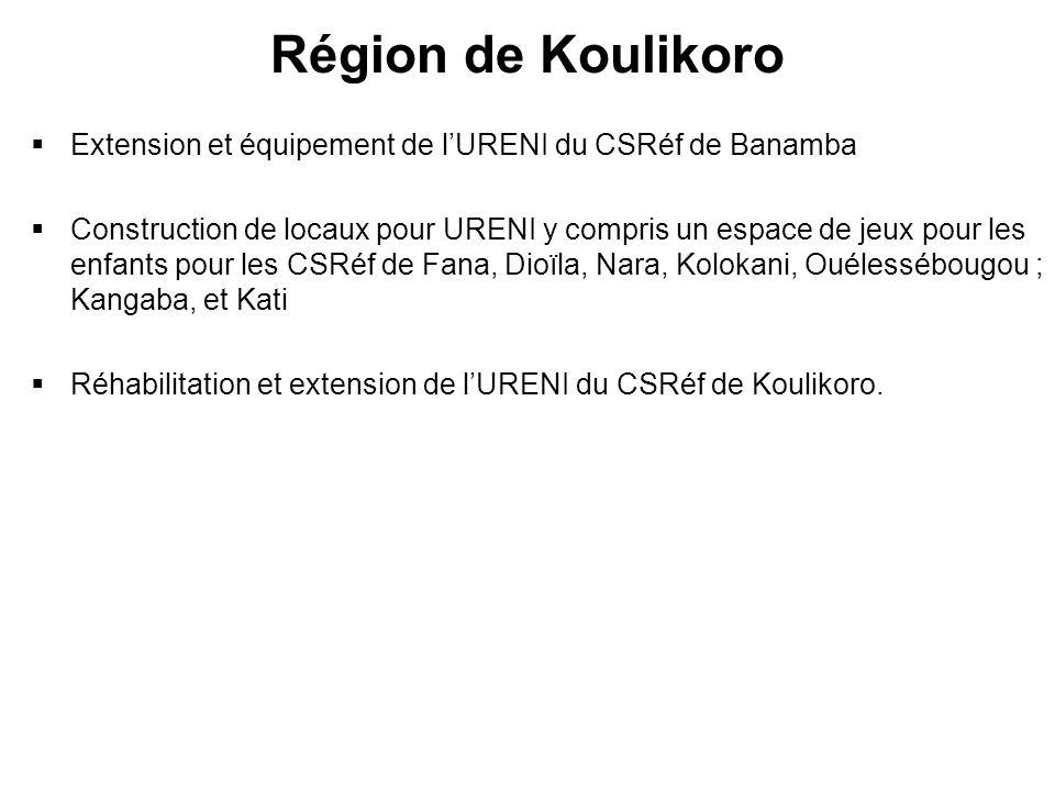 Région de Koulikoro Extension et équipement de lURENI du CSRéf de Banamba Construction de locaux pour URENI y compris un espace de jeux pour les enfants pour les CSRéf de Fana, Dioïla, Nara, Kolokani, Ouélessébougou ; Kangaba, et Kati Réhabilitation et extension de lURENI du CSRéf de Koulikoro.
