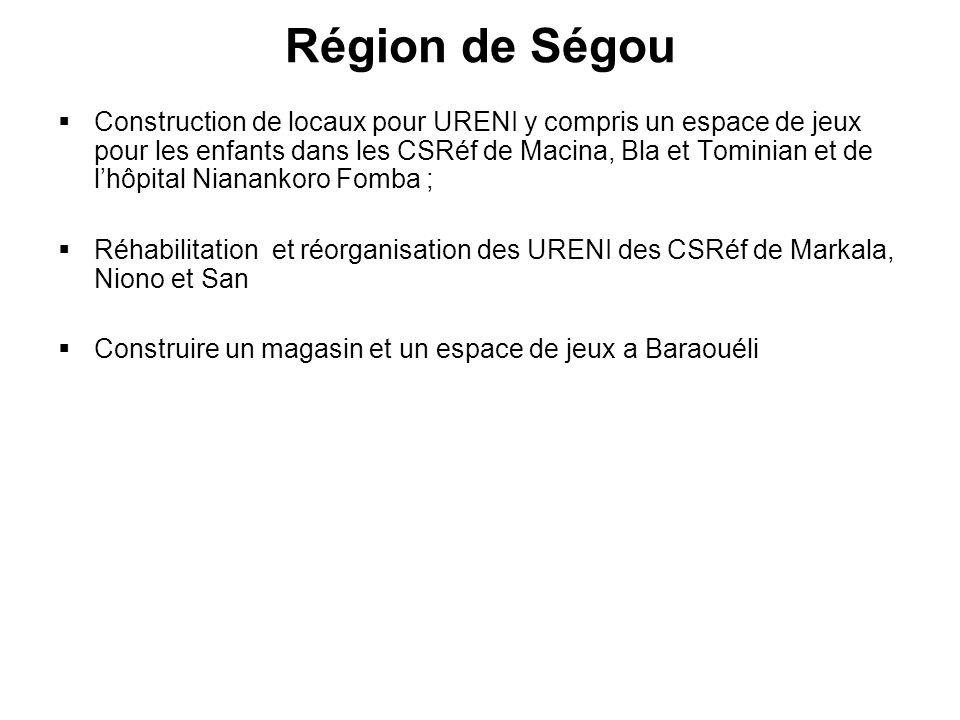 Région de Ségou Construction de locaux pour URENI y compris un espace de jeux pour les enfants dans les CSRéf de Macina, Bla et Tominian et de lhôpital Nianankoro Fomba ; Réhabilitation et réorganisation des URENI des CSRéf de Markala, Niono et San Construire un magasin et un espace de jeux a Baraouéli