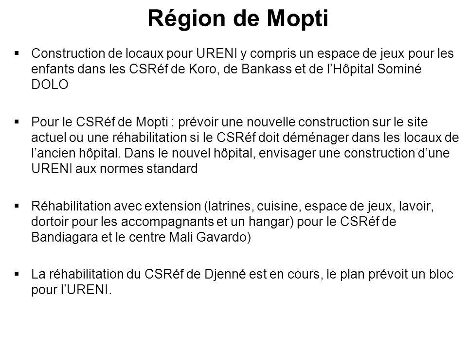 Région de Mopti Construction de locaux pour URENI y compris un espace de jeux pour les enfants dans les CSRéf de Koro, de Bankass et de lHôpital Sominé DOLO Pour le CSRéf de Mopti : prévoir une nouvelle construction sur le site actuel ou une réhabilitation si le CSRéf doit déménager dans les locaux de lancien hôpital.