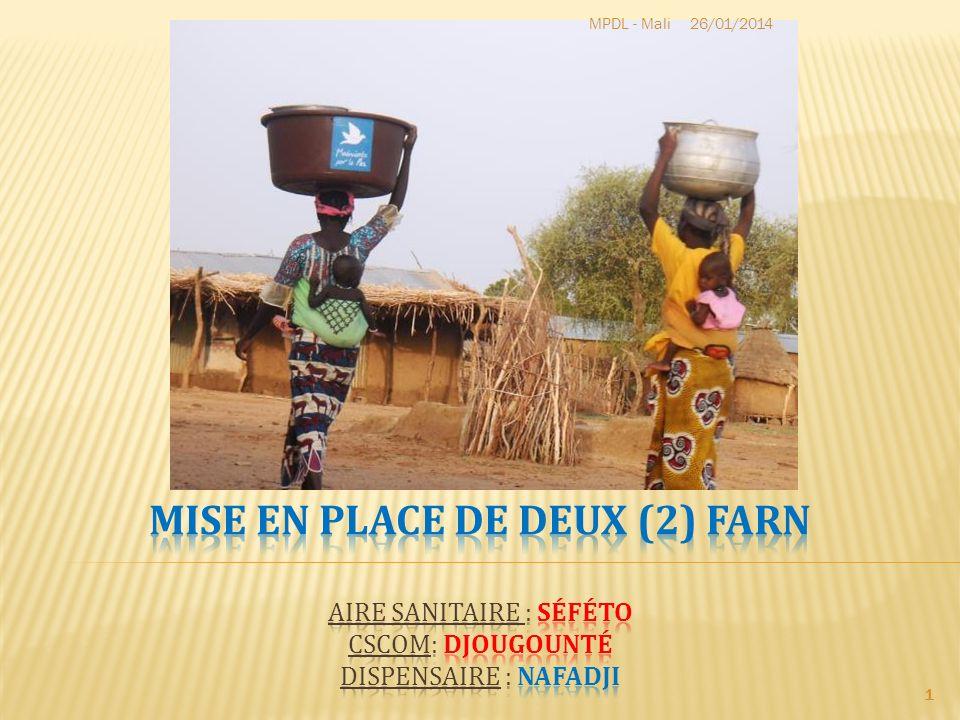 26/01/2014 1 MPDL - Mali