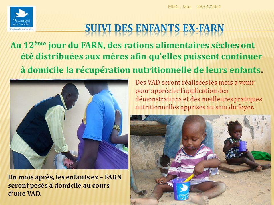 Au 12 ème jour du FARN, des rations alimentaires sèches ont été distribuées aux mères afin quelles puissent continuer à domicile la récupération nutri