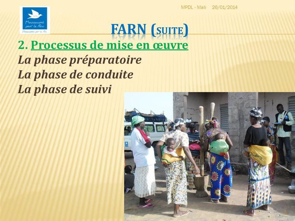 La phase préparatoire Choix du village (critères de choix) Sélection des enfants Identification des mères déviantes positives Conduite dune enquête de déviance positive (EDP) Etude de marché Formations des « Mamans Lumières » (ML) Signature du protocole daccord 26/01/2014 6 MPDL - Mali