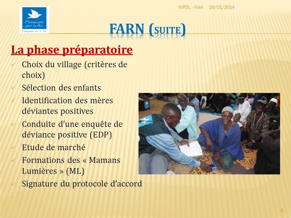 La phase préparatoire Choix du village (critères de choix) Sélection des enfants Identification des mères déviantes positives Conduite dune enquête de