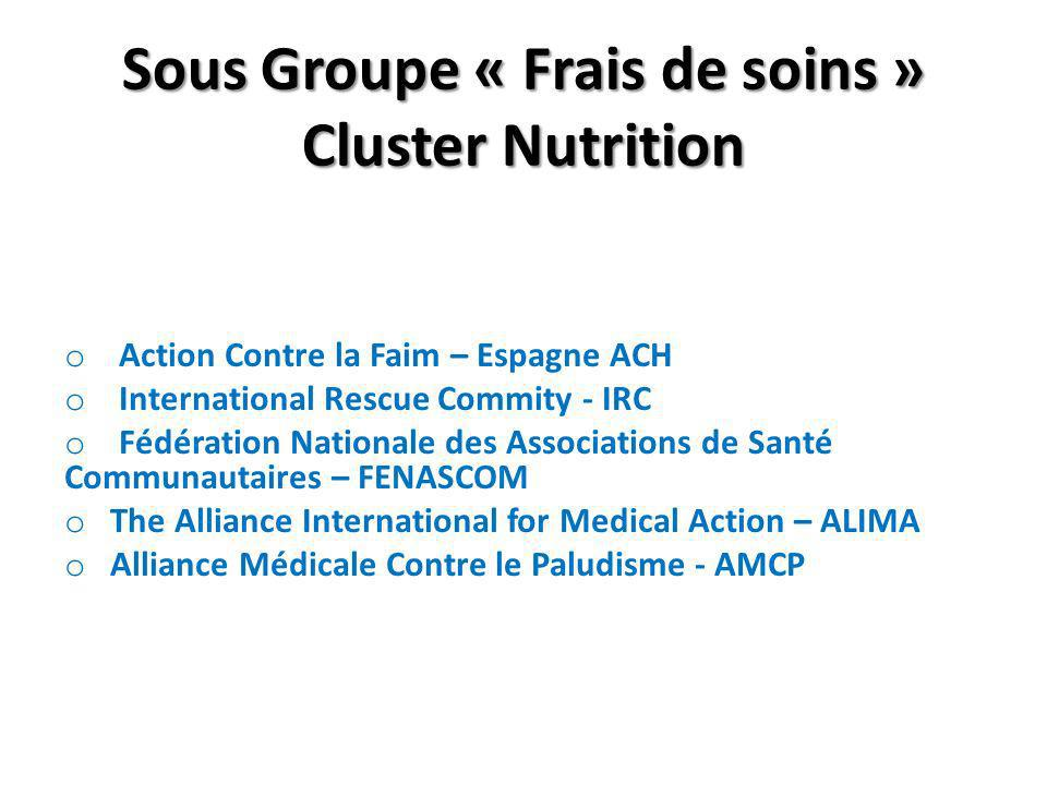 Sous Groupe « Frais de soins » Cluster Nutrition o Action Contre la Faim – Espagne ACH o International Rescue Commity - IRC o Fédération Nationale des Associations de Santé Communautaires – FENASCOM o The Alliance International for Medical Action – ALIMA o Alliance Médicale Contre le Paludisme - AMCP