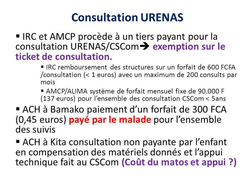 Consultation URENAS IRC et AMCP procède à un tiers payant pour la consultation URENAS/CSCom exemption sur le ticket de consultation.