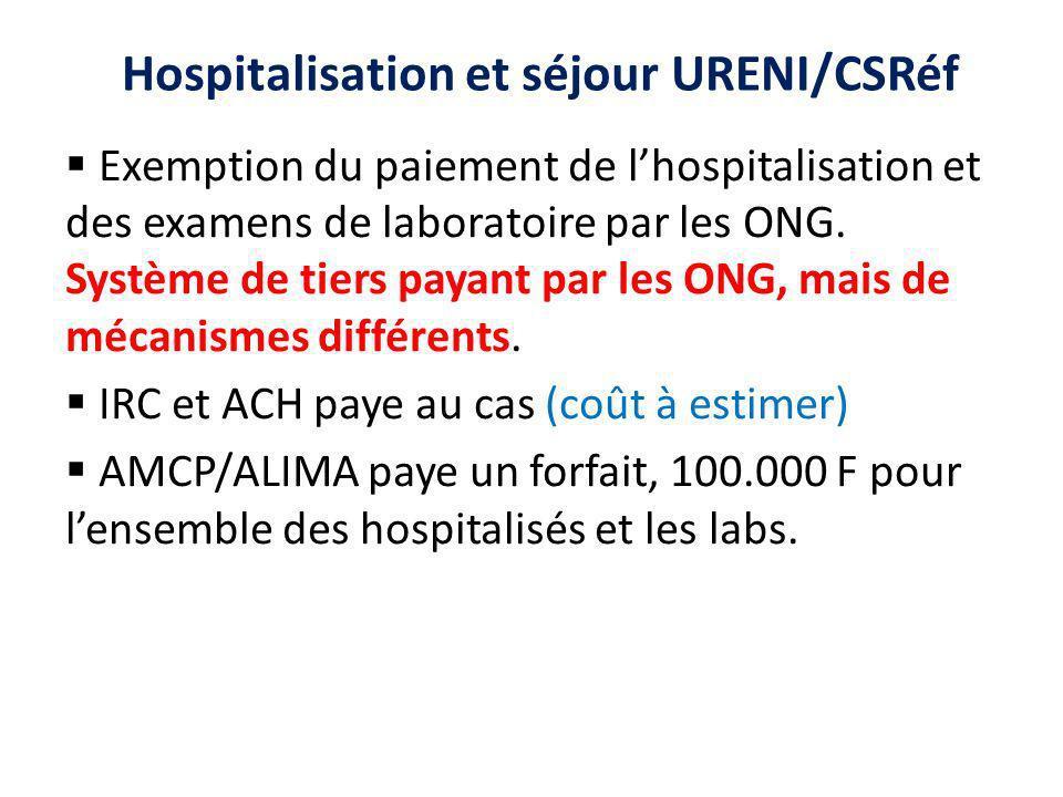 Hospitalisation et séjour URENI/CSRéf Mise en place de mesures daccompagnement pour lhospitalisation des enfants MAS par les différentes ONG : Kit de bienvenu : IRC = 6.500 F, AMCP = 7.000F, ACH à estimer.
