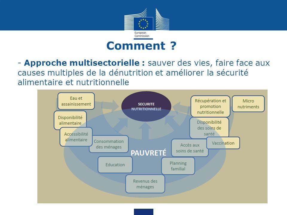 Que propose la Commission Européenne .1. 1.