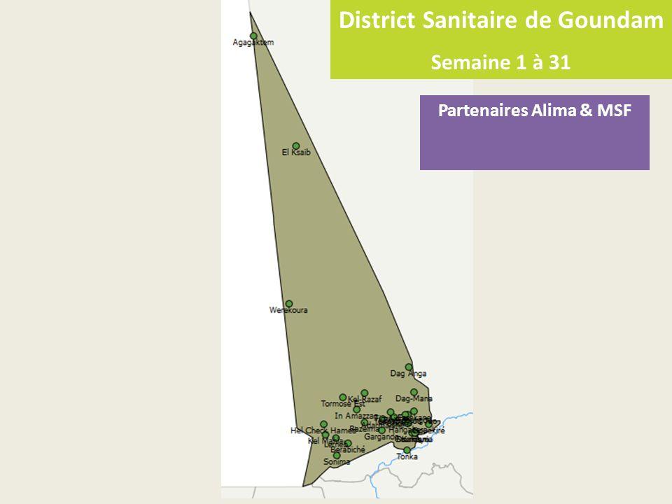 District Sanitaire de Goundam Semaine 1 à 31 Partenaires Alima & MSF