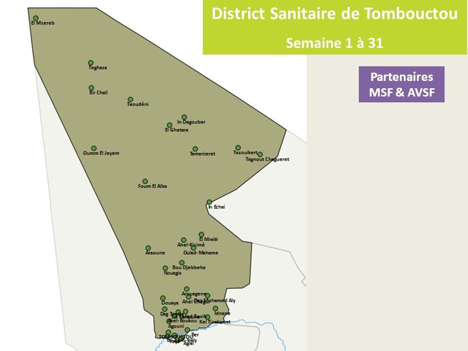 District Sanitaire de Tombouctou Semaine 1 à 31 Partenaires MSF & AVSF