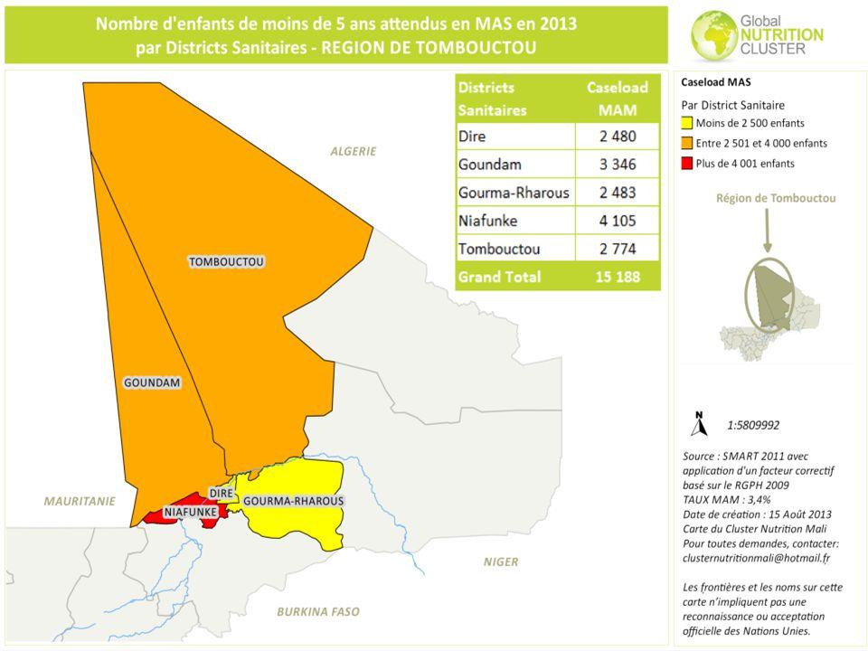 District Sanitaire de Niafunké Semaine 1 à 31 Partenaires IMC & MSF Partenaire MSF