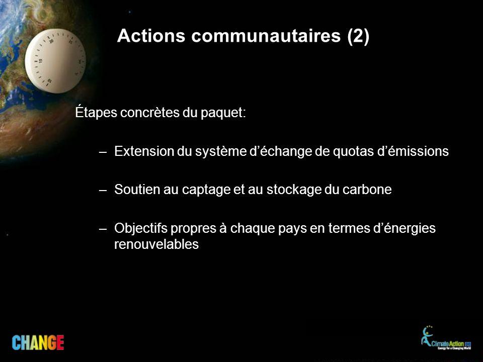 Actions communautaires (2) Étapes concrètes du paquet: –Extension du système déchange de quotas démissions –Soutien au captage et au stockage du carbo