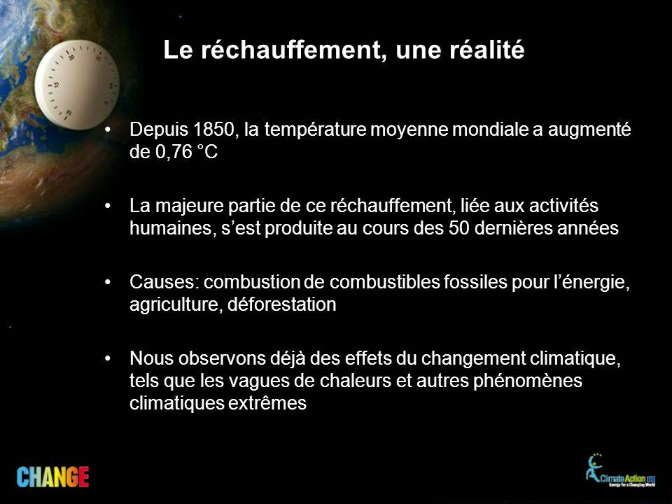Depuis 1850, la température moyenne mondiale a augmenté de 0,76 °C La majeure partie de ce réchauffement, liée aux activités humaines, sest produite a
