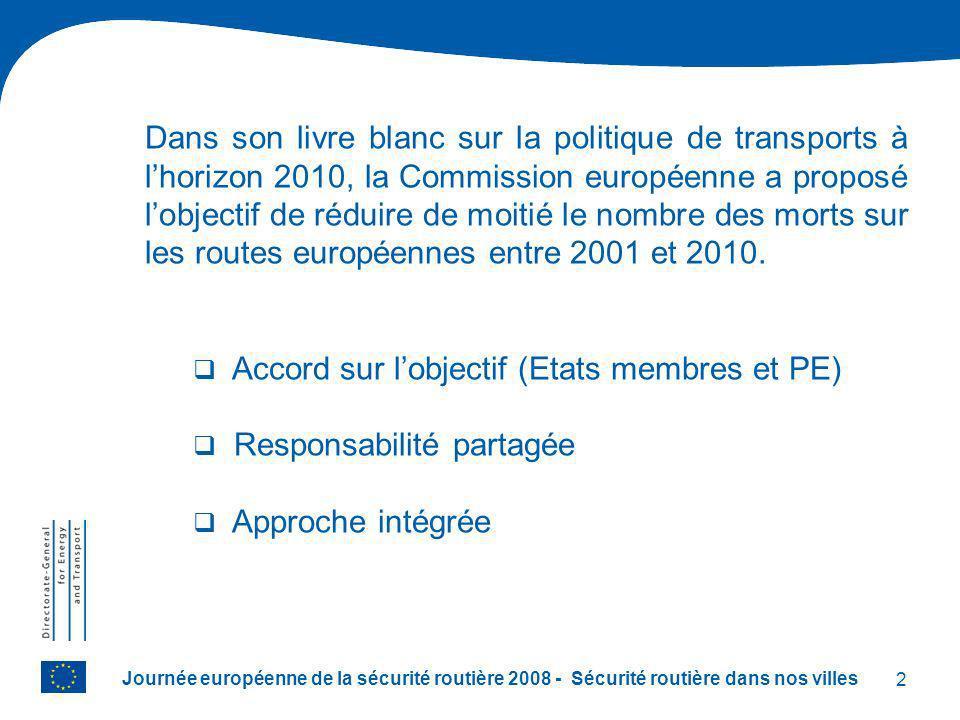 2 Journée européenne de la sécurité routière 2008 - Sécurité routière dans nos villes Dans son livre blanc sur la politique de transports à lhorizon 2010, la Commission européenne a proposé lobjectif de réduire de moitié le nombre des morts sur les routes européennes entre 2001 et 2010.