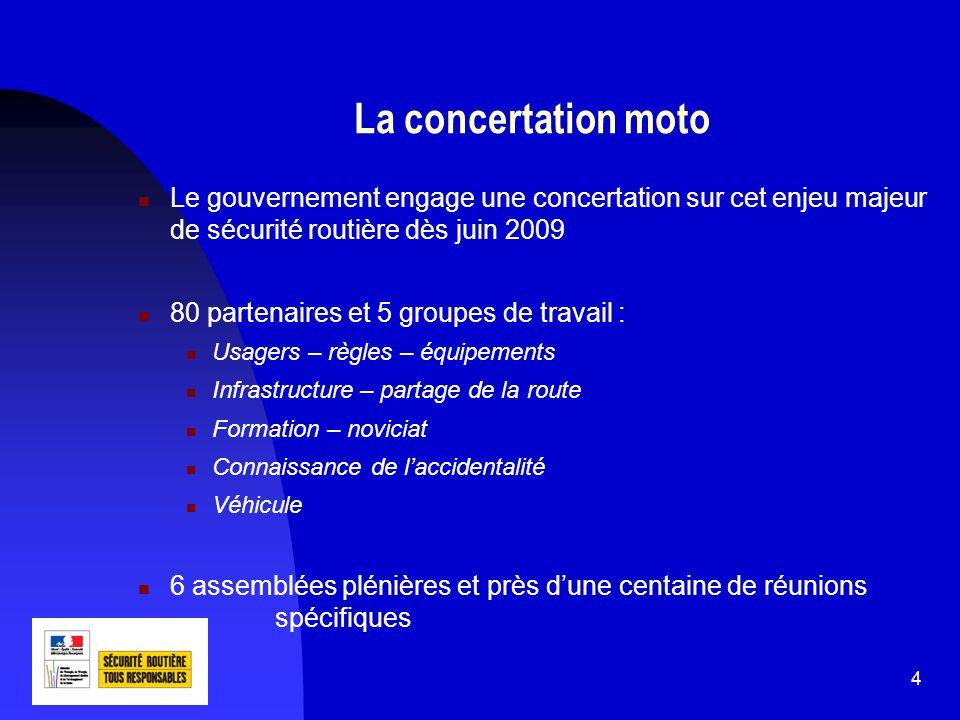 5 Les actions Lancement et réalisation de projets : ex.