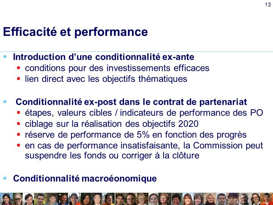 13 Efficacité et performance Introduction dune conditionnalité ex-ante conditions pour des investissements efficaces lien direct avec les objectifs thématiques Conditionnalité ex-post dans le contrat de partenariat étapes, valeurs cibles / indicateurs de performance des PO ciblage sur la réalisation des objectifs 2020 réserve de performance de 5% en fonction des progrès en cas de performance insatisfaisante, la Commission peut suspendre les fonds ou corriger à la clôture Conditionnalité macroéonomique