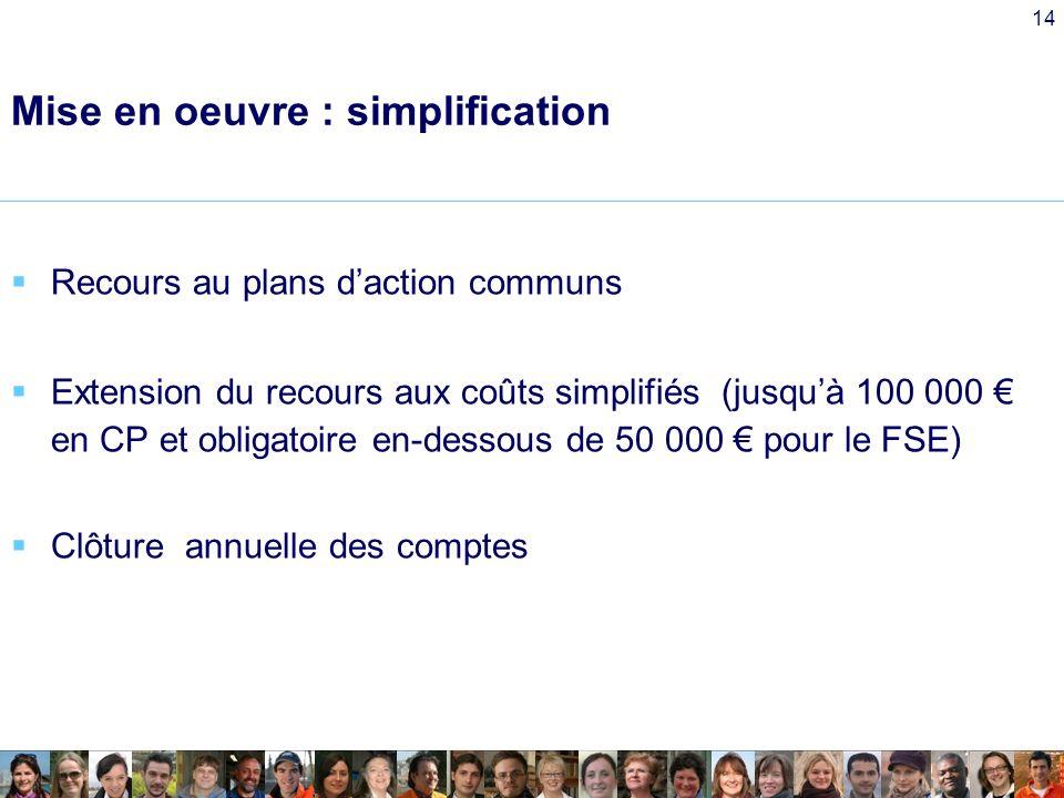 14 Mise en oeuvre : simplification Recours au plans daction communs Extension du recours aux coûts simplifiés (jusquà 100 000 en CP et obligatoire en-dessous de 50 000 pour le FSE) Clôture annuelle des comptes