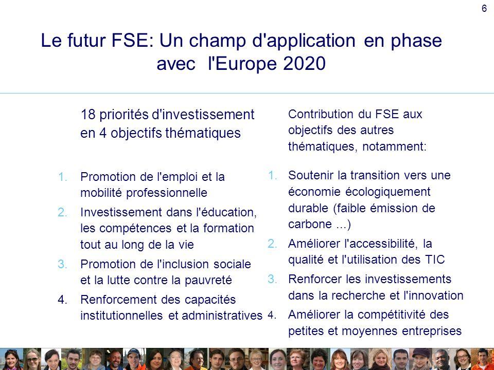 6 Le futur FSE: Un champ d application en phase avec l Europe 2020 18 priorités d investissement en 4 objectifs thématiques 1.Promotion de l emploi et la mobilité professionnelle 2.Investissement dans l éducation, les compétences et la formation tout au long de la vie 3.Promotion de l inclusion sociale et la lutte contre la pauvreté 4.Renforcement des capacités institutionnelles et administratives Contribution du FSE aux objectifs des autres thématiques, notamment: 1.Soutenir la transition vers une économie écologiquement durable (faible émission de carbone...) 2.Améliorer l accessibilité, la qualité et l utilisation des TIC 3.Renforcer les investissements dans la recherche et l innovation 4.