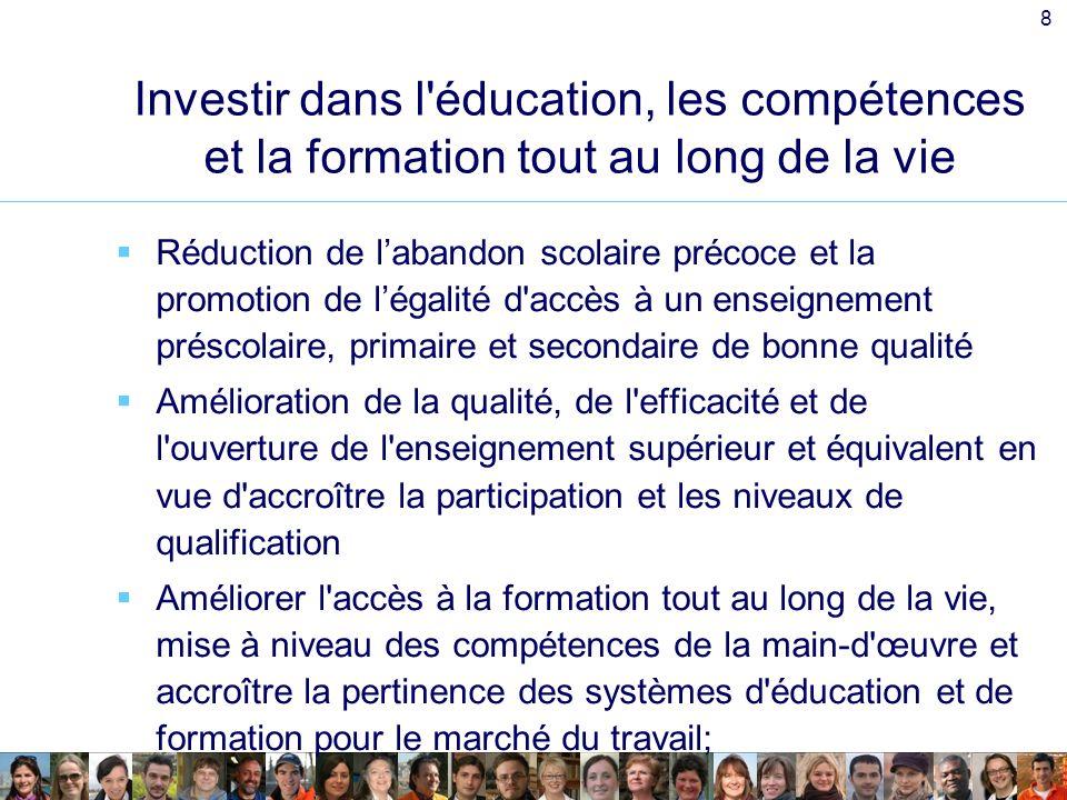 8 Investir dans l éducation, les compétences et la formation tout au long de la vie Réduction de labandon scolaire précoce et la promotion de légalité d accès à un enseignement préscolaire, primaire et secondaire de bonne qualité Amélioration de la qualité, de l efficacité et de l ouverture de l enseignement supérieur et équivalent en vue d accroître la participation et les niveaux de qualification Améliorer l accès à la formation tout au long de la vie, mise à niveau des compétences de la main-d œuvre et accroître la pertinence des systèmes d éducation et de formation pour le marché du travail;