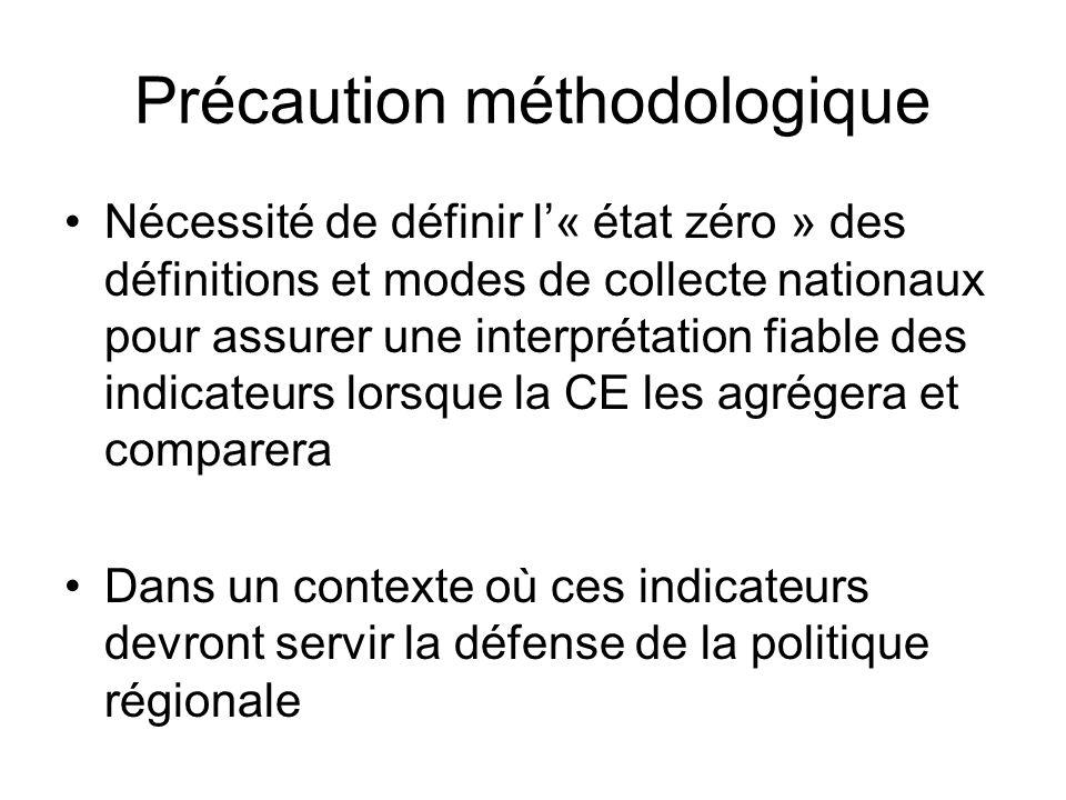 Précaution méthodologique Nécessité de définir l« état zéro » des définitions et modes de collecte nationaux pour assurer une interprétation fiable de