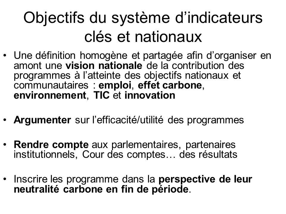 Objectifs du système dindicateurs clés et nationaux Une définition homogène et partagée afin dorganiser en amont une vision nationale de la contributi