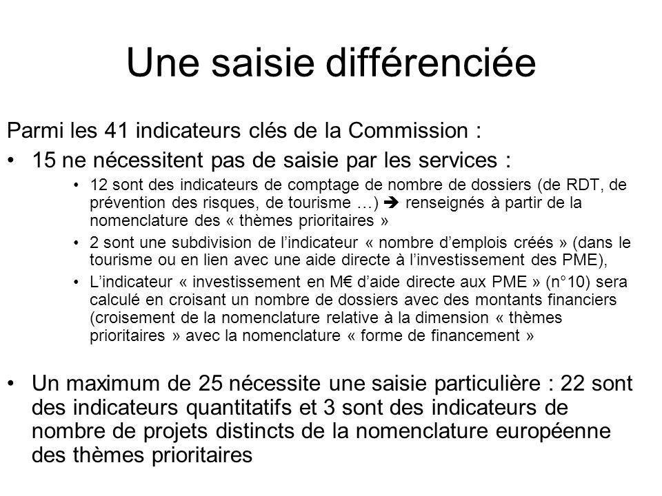 Une saisie différenciée Parmi les 41 indicateurs clés de la Commission : 15 ne nécessitent pas de saisie par les services : 12 sont des indicateurs de