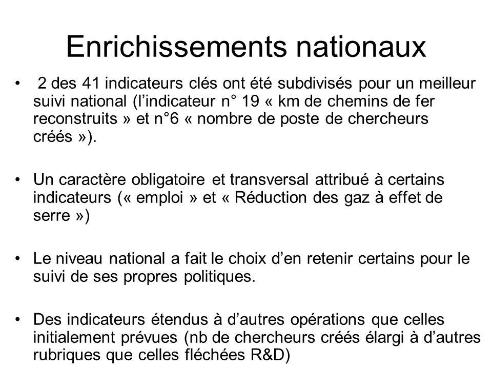Enrichissements nationaux 2 des 41 indicateurs clés ont été subdivisés pour un meilleur suivi national (lindicateur n° 19 « km de chemins de fer recon