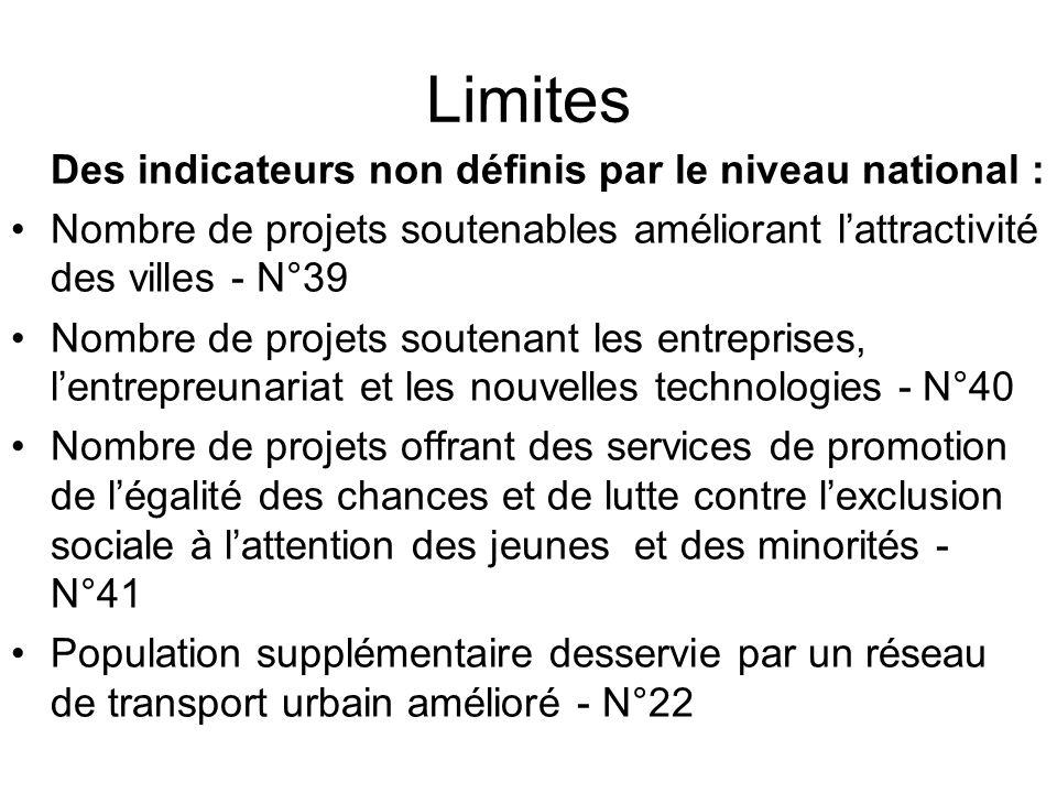 Limites Des indicateurs non définis par le niveau national : Nombre de projets soutenables améliorant lattractivité des villes - N°39 Nombre de projet